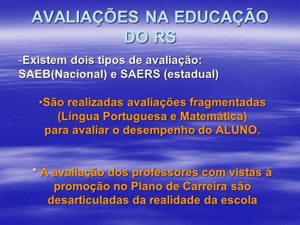 AVALIAÇÕES NA EDUCAÇÃO DO RS -Existem dois tipos de avaliação: SAEB(Nacional) e SAERS (estadual) São realizadas avaliações fragmentadasSão realizadas
