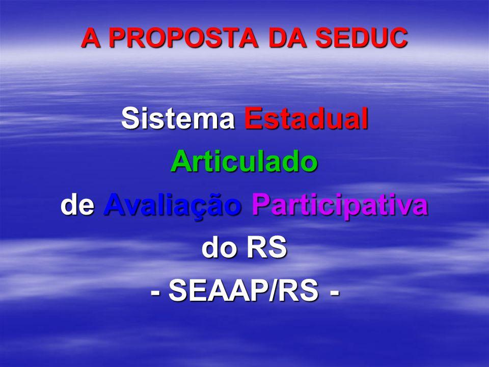A PROPOSTA DA SEDUC Sistema Estadual Articulado de Avaliação Participativa do RS - SEAAP/RS -