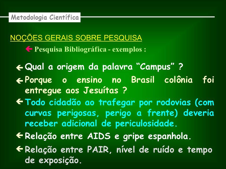Pesquisa Bibliográfica - exemplos : Metodologia Científica Qual a origem da palavra Campus .