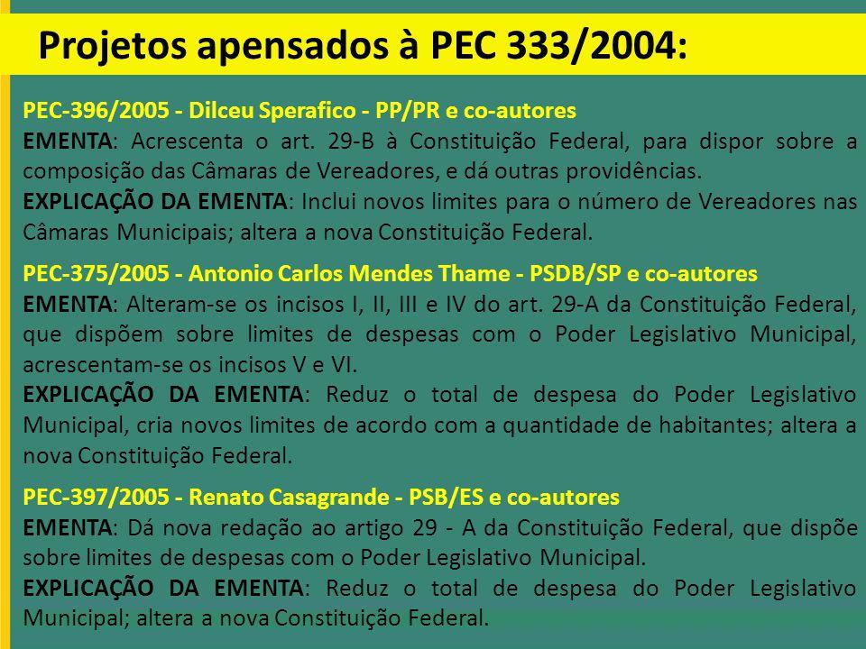 Projetos apensados à PEC 333/2004: PEC-396/2005 - Dilceu Sperafico - PP/PR e co-autores EMENTA: Acrescenta o art. 29-B à Constituição Federal, para di