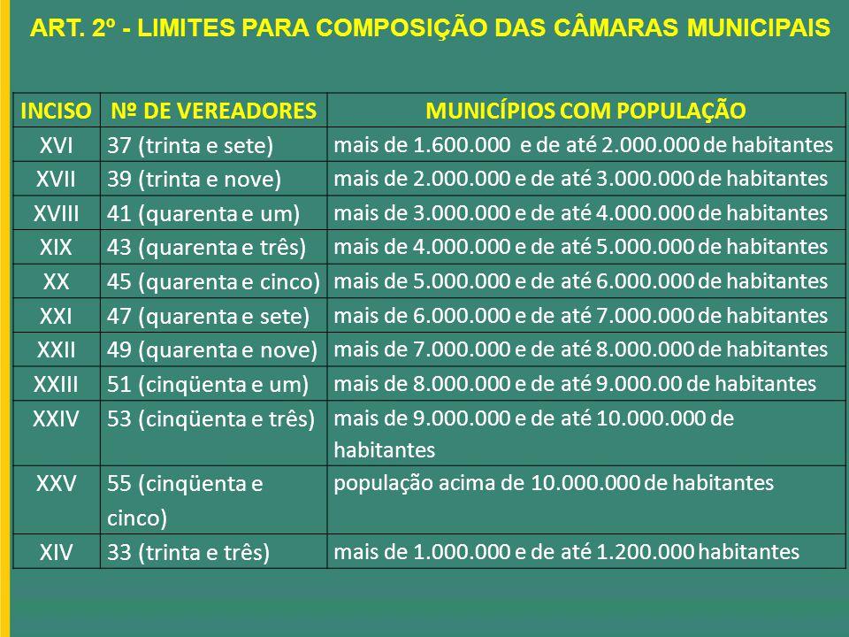 ART. 2º - LIMITES PARA COMPOSIÇÃO DAS CÂMARAS MUNICIPAIS INCISONº DE VEREADORESMUNICÍPIOS COM POPULAÇÃO XVI37 (trinta e sete) mais de 1.600.000 e de a