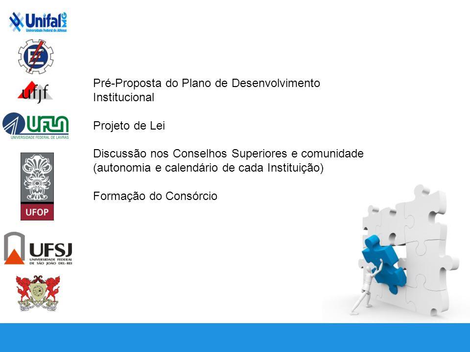 Pré-Proposta do Plano de Desenvolvimento Institucional Projeto de Lei Discussão nos Conselhos Superiores e comunidade (autonomia e calendário de cada Instituição) Formação do Consórcio