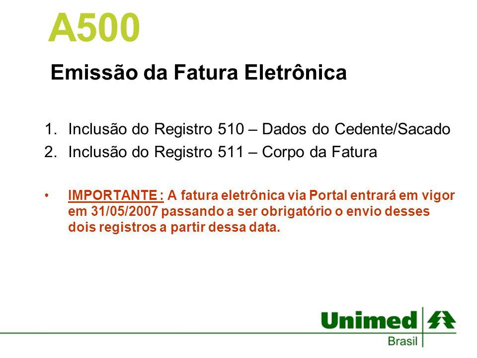 Emissão da Fatura Eletrônica 1.Inclusão do Registro 510 – Dados do Cedente/Sacado 2.Inclusão do Registro 511 – Corpo da Fatura IMPORTANTE : A fatura e