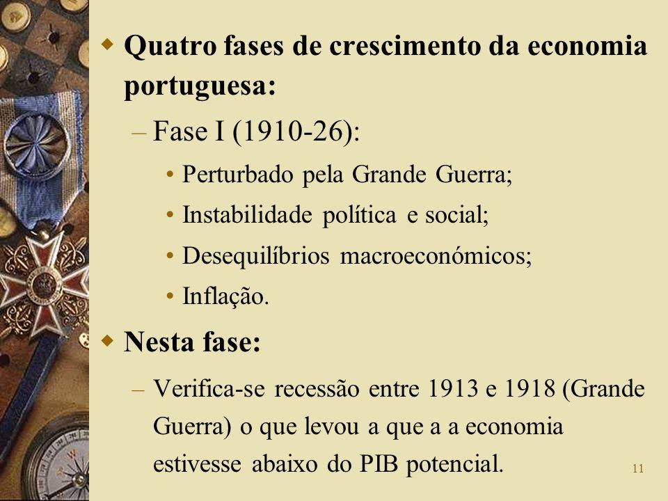 11 Quatro fases de crescimento da economia portuguesa: – Fase I (1910-26): Perturbado pela Grande Guerra; Instabilidade política e social; Desequilíbr