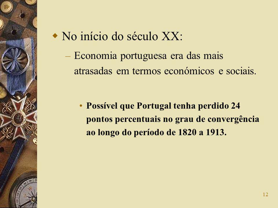 12 No início do século XX: – Economia portuguesa era das mais atrasadas em termos económicos e sociais. Possível que Portugal tenha perdido 24 pontos