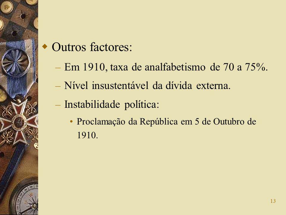 13 Outros factores: – Em 1910, taxa de analfabetismo de 70 a 75%. – Nível insustentável da dívida externa. – Instabilidade política: Proclamação da Re