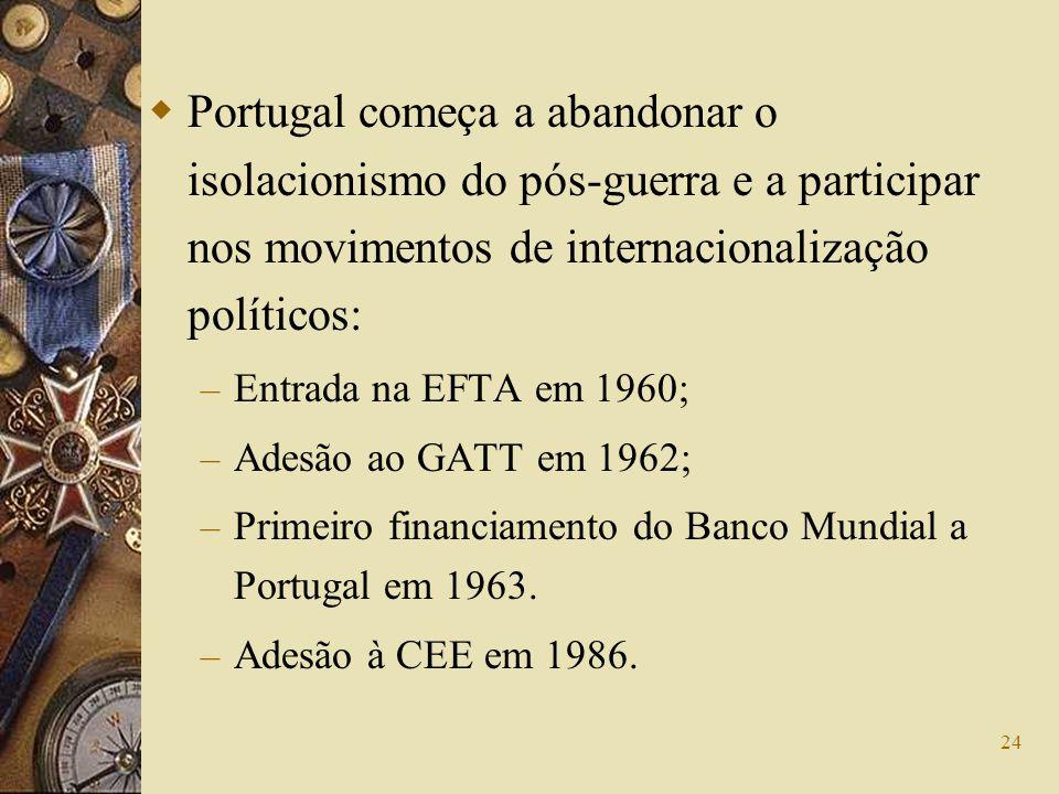 24 Portugal começa a abandonar o isolacionismo do pós-guerra e a participar nos movimentos de internacionalização políticos: – Entrada na EFTA em 1960