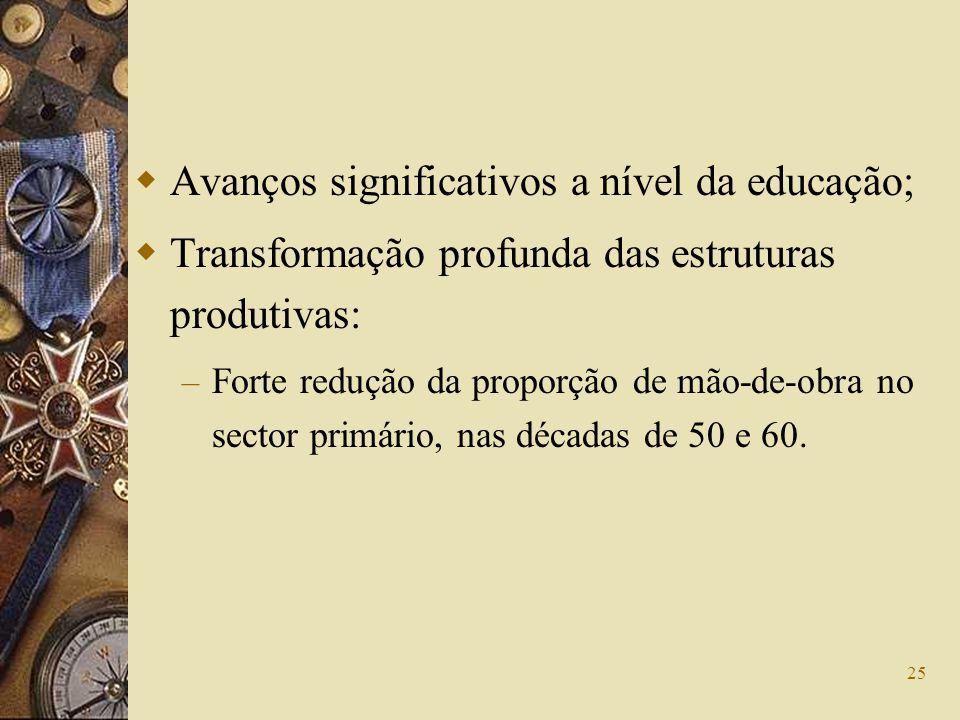 25 Avanços significativos a nível da educação; Transformação profunda das estruturas produtivas: – Forte redução da proporção de mão-de-obra no sector