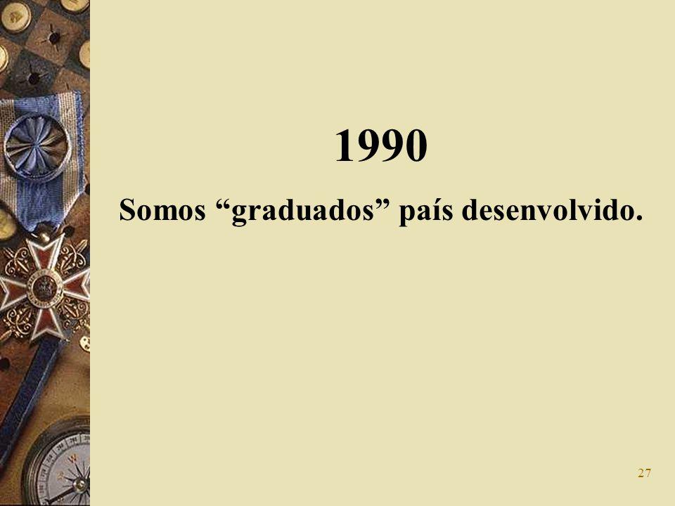 27 1990 Somos graduados país desenvolvido.