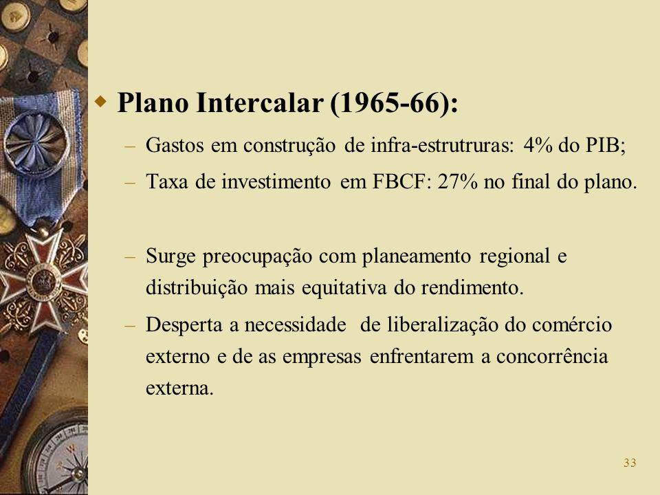 33 Plano Intercalar (1965-66): – Gastos em construção de infra-estrutruras: 4% do PIB; – Taxa de investimento em FBCF: 27% no final do plano. – Surge