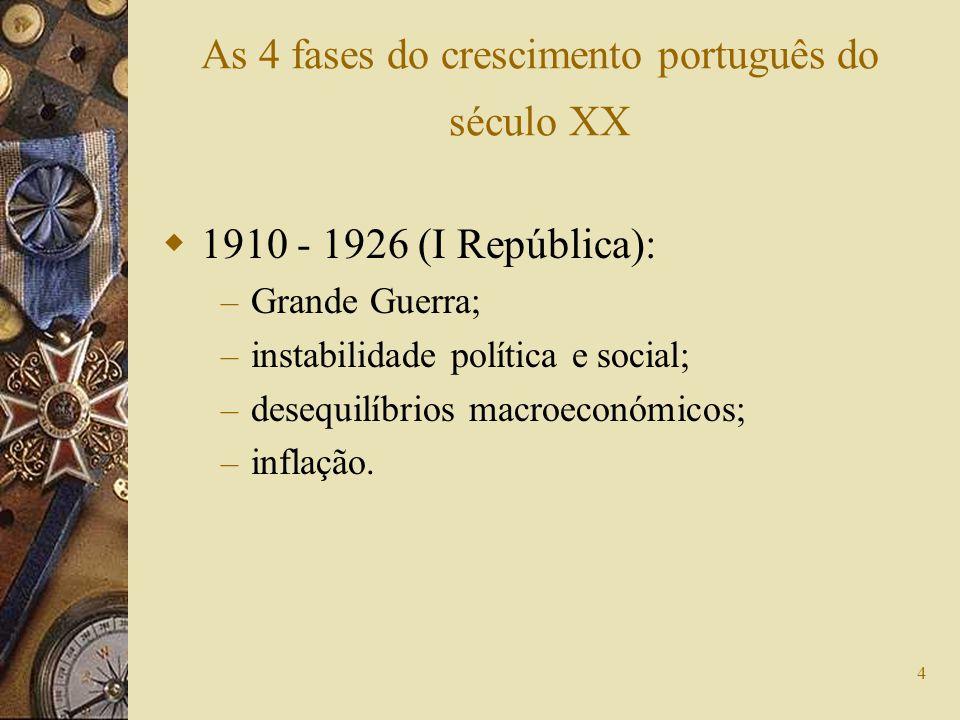 4 As 4 fases do crescimento português do século XX 1910 - 1926 (I República): – Grande Guerra; – instabilidade política e social; – desequilíbrios mac