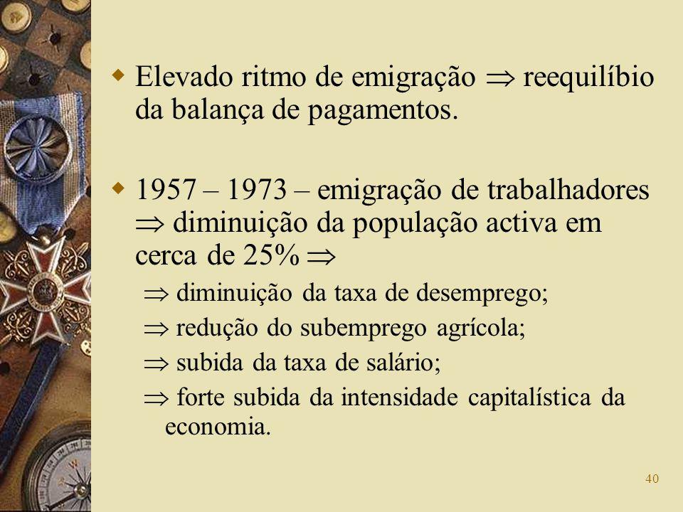 40 Elevado ritmo de emigração reequilíbio da balança de pagamentos. 1957 – 1973 – emigração de trabalhadores diminuição da população activa em cerca d