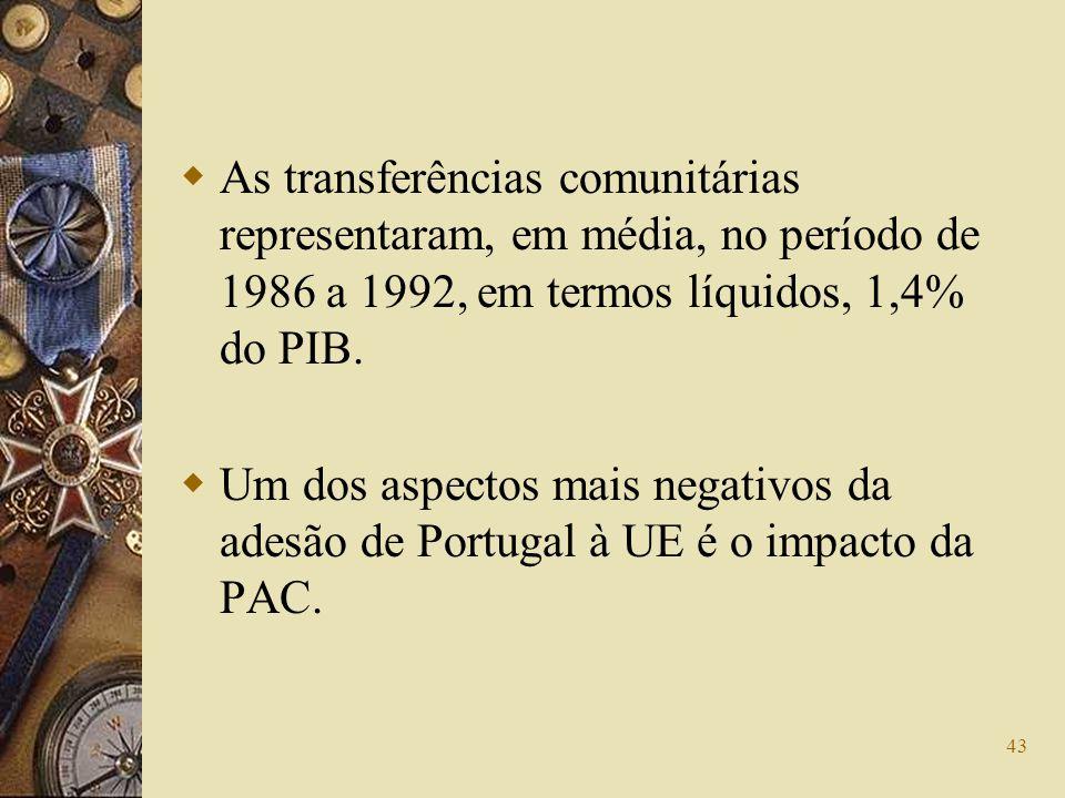 43 As transferências comunitárias representaram, em média, no período de 1986 a 1992, em termos líquidos, 1,4% do PIB. Um dos aspectos mais negativos
