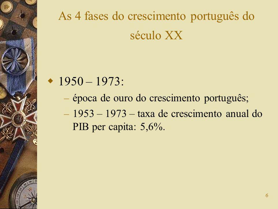 7 As 4 fases do crescimento português do século XX 1973 – 1997: – abrandamento do crescimento; – dois choques petrolíferos; – Revolução de 25 de Abril de 1974 e consequentes perturbações económicas e sociais fortes desequilíbrios macroeconómicos + inflação; – estabilização política e social; – retoma da construção de infra-estruturas; – convergência nominal; – 1986 – integração de Portugal na CEE; – início da década de 90 – Portugal ultrapassa o limiar de PIB per capita normalmente considerado para país desenvolvido.