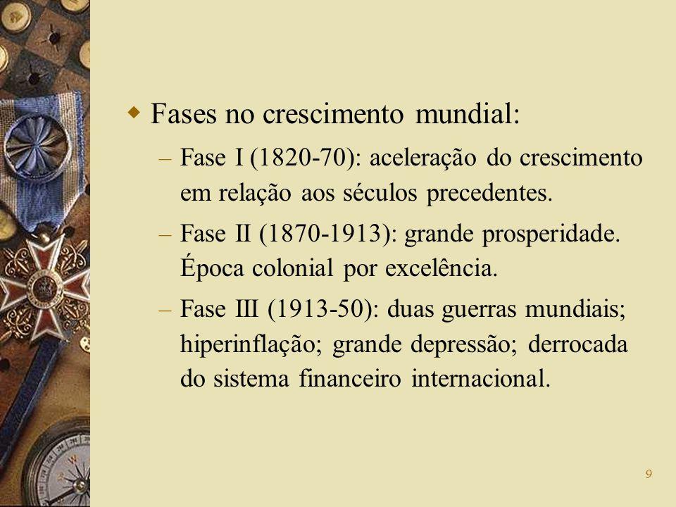 9 Fases no crescimento mundial: – Fase I (1820-70): aceleração do crescimento em relação aos séculos precedentes. – Fase II (1870-1913): grande prospe