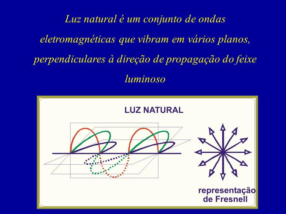 Luz natural é um conjunto de ondas eletromagnéticas que vibram em vários planos, perpendiculares à direção de propagação do feixe luminoso