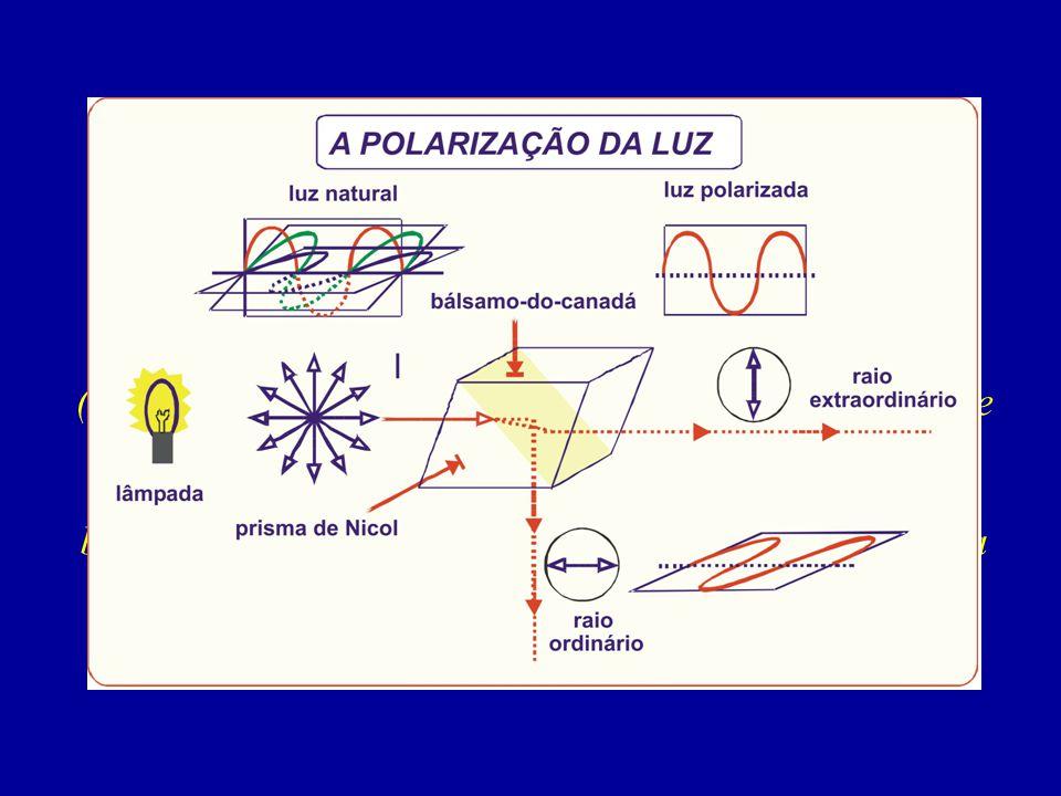 É possível obter uma luz polarizada fazendo a luz natural atravessar uma substância polarizadora, como o prisma de Nicol (dois cristais de CaCO 3 cortados em forma de prisma e colados com bálsamo-do-canadá para não interferir no caminho da luz) ou ainda uma lente polaróide