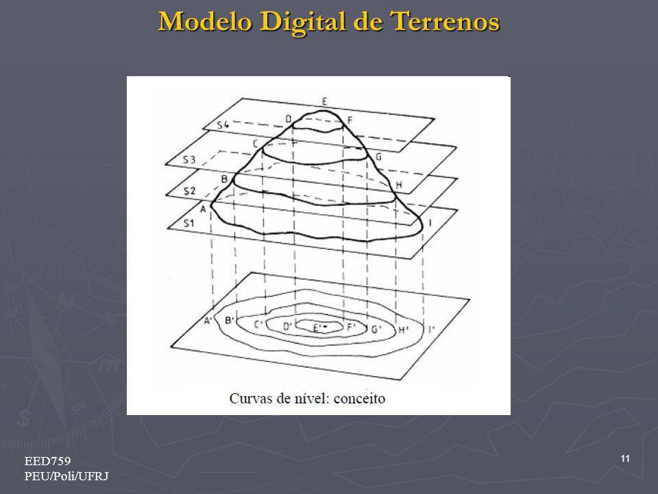 Modelo Digital de Terrenos 11 EED759 PEU/Poli/UFRJ