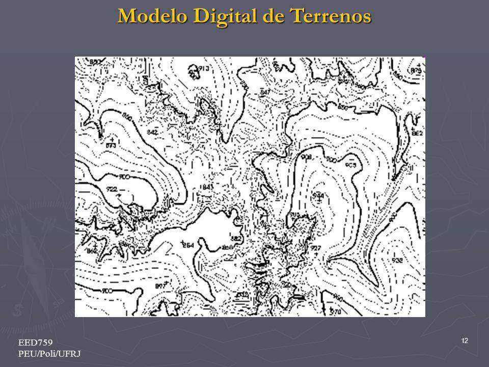 Modelo Digital de Terrenos 12 EED759 PEU/Poli/UFRJ