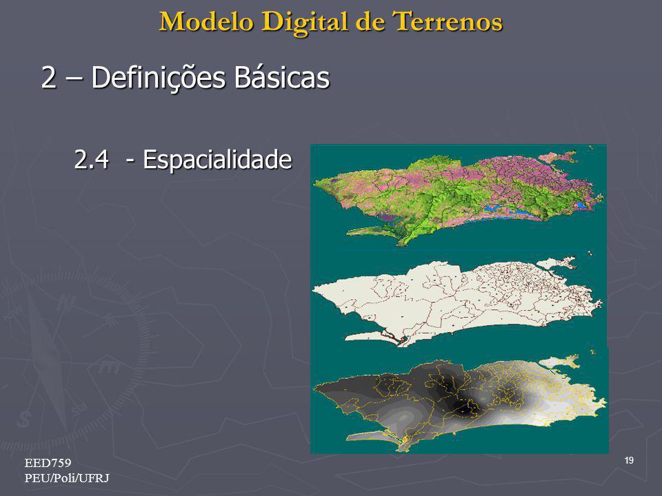 Modelo Digital de Terrenos 19 EED759 PEU/Poli/UFRJ 2 – Definições Básicas 2.4 - Espacialidade