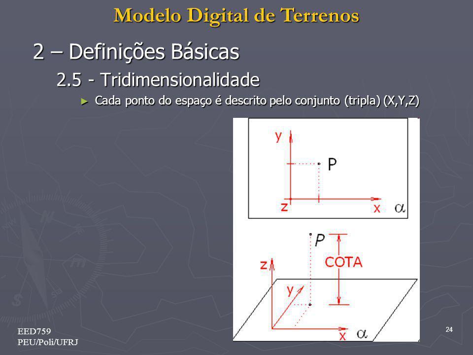 Modelo Digital de Terrenos 24 EED759 PEU/Poli/UFRJ 2 – Definições Básicas 2.5 - Tridimensionalidade Cada ponto do espaço é descrito pelo conjunto (tri