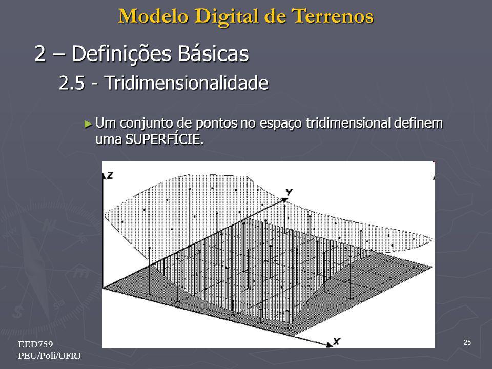 Modelo Digital de Terrenos 25 EED759 PEU/Poli/UFRJ 2 – Definições Básicas 2.5 - Tridimensionalidade Um conjunto de pontos no espaço tridimensional def