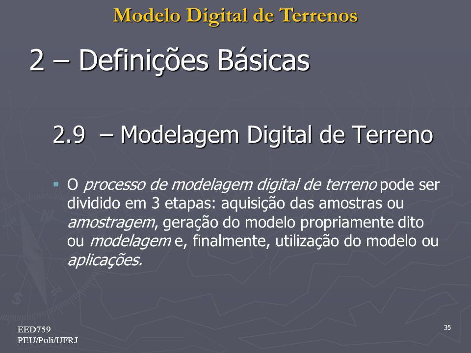 Modelo Digital de Terrenos 35 EED759 PEU/Poli/UFRJ 2 – Definições Básicas 2.9 – Modelagem Digital de Terreno O processo de modelagem digital de terren
