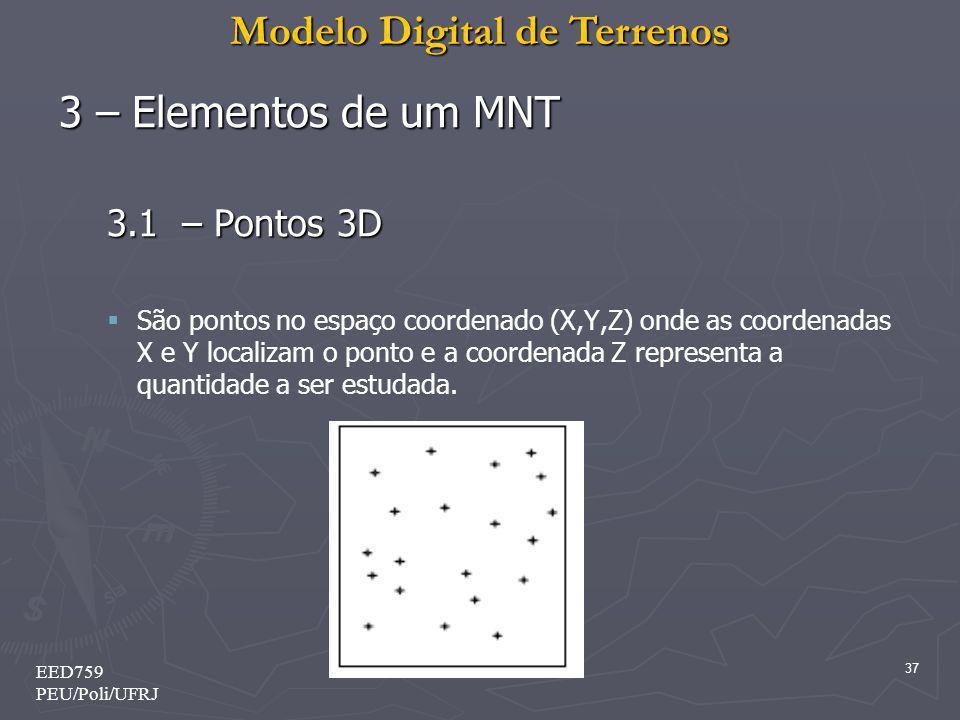 Modelo Digital de Terrenos 37 EED759 PEU/Poli/UFRJ 3 – Elementos de um MNT 3.1 – Pontos 3D São pontos no espaço coordenado (X,Y,Z) onde as coordenadas