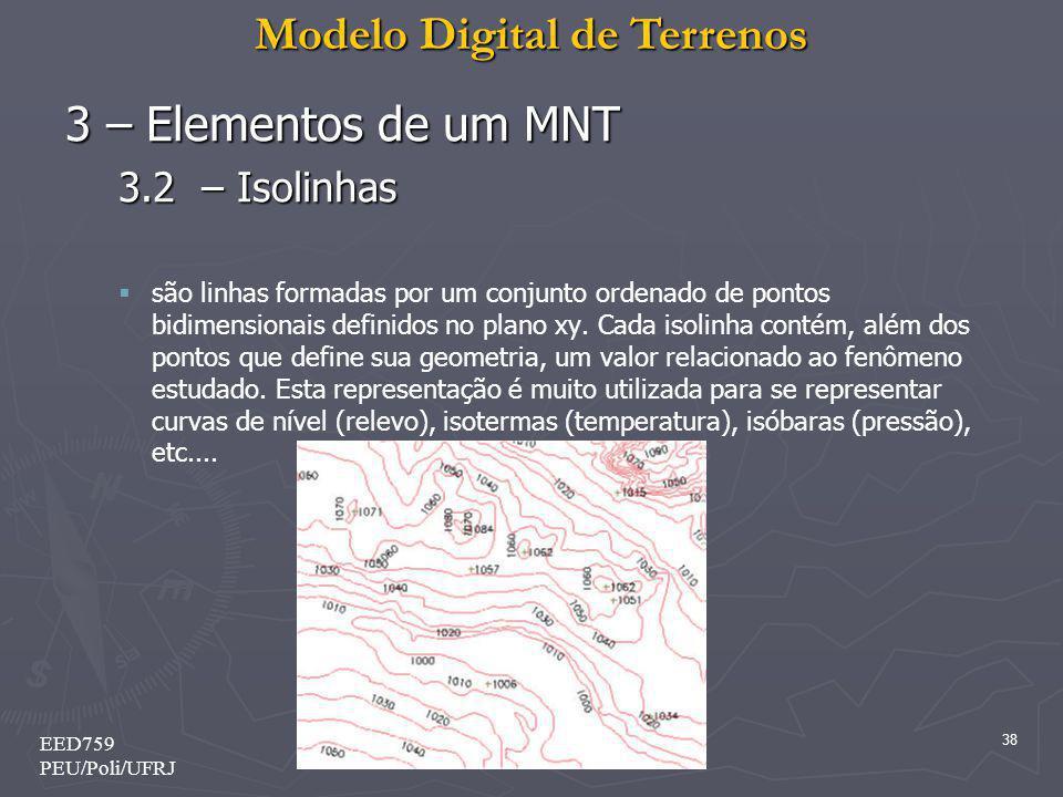 Modelo Digital de Terrenos 38 EED759 PEU/Poli/UFRJ 3 – Elementos de um MNT 3.2 – Isolinhas são linhas formadas por um conjunto ordenado de pontos bidi