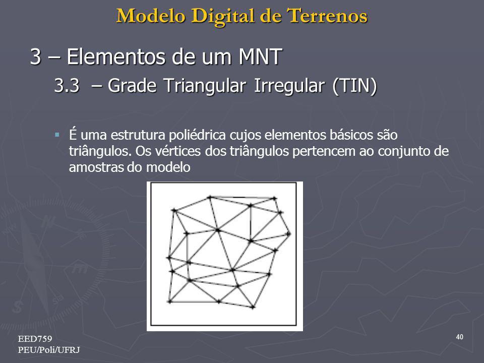Modelo Digital de Terrenos 40 EED759 PEU/Poli/UFRJ 3 – Elementos de um MNT 3.3 – Grade Triangular Irregular (TIN) É uma estrutura poliédrica cujos ele