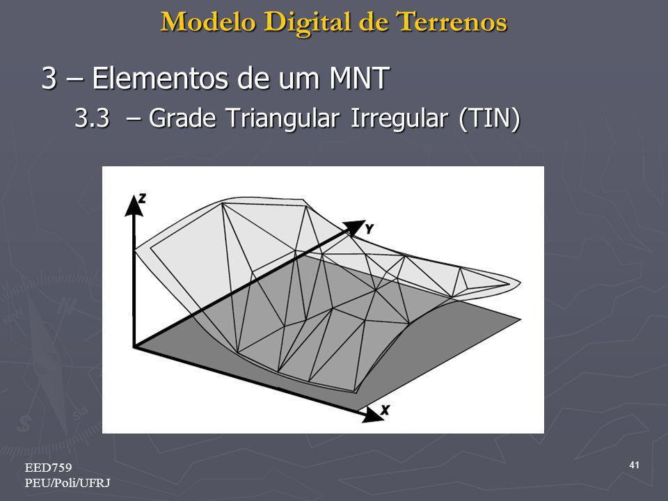 Modelo Digital de Terrenos 41 EED759 PEU/Poli/UFRJ 3 – Elementos de um MNT 3.3 – Grade Triangular Irregular (TIN)