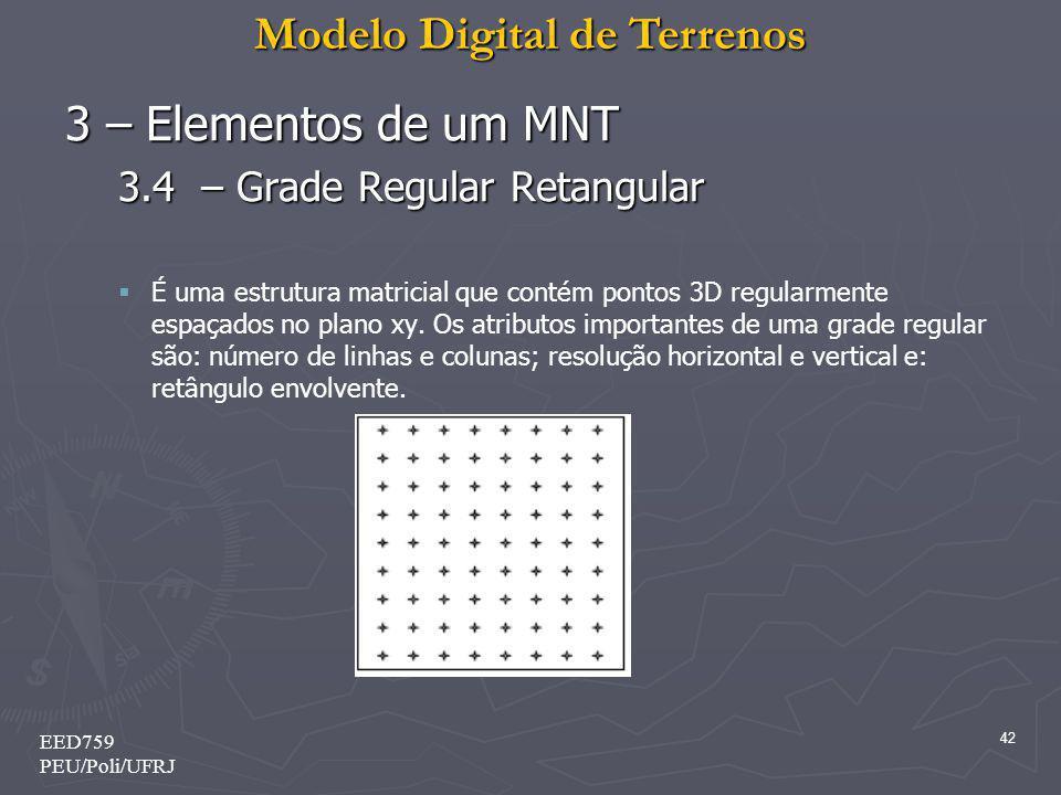 Modelo Digital de Terrenos 42 EED759 PEU/Poli/UFRJ 3 – Elementos de um MNT 3.4 – Grade Regular Retangular É uma estrutura matricial que contém pontos