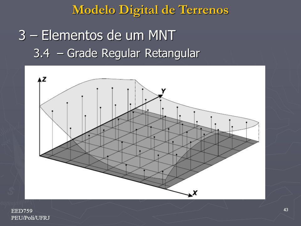 Modelo Digital de Terrenos 43 EED759 PEU/Poli/UFRJ 3 – Elementos de um MNT 3.4 – Grade Regular Retangular