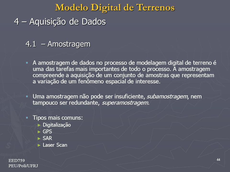 Modelo Digital de Terrenos 44 EED759 PEU/Poli/UFRJ 4 – Aquisição de Dados 4.1 – Amostragem A amostragem de dados no processo de modelagem digital de t