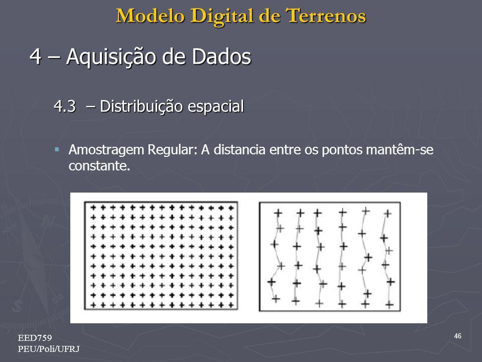 Modelo Digital de Terrenos 46 EED759 PEU/Poli/UFRJ 4 – Aquisição de Dados 4.3 – Distribuição espacial Amostragem Regular: A distancia entre os pontos