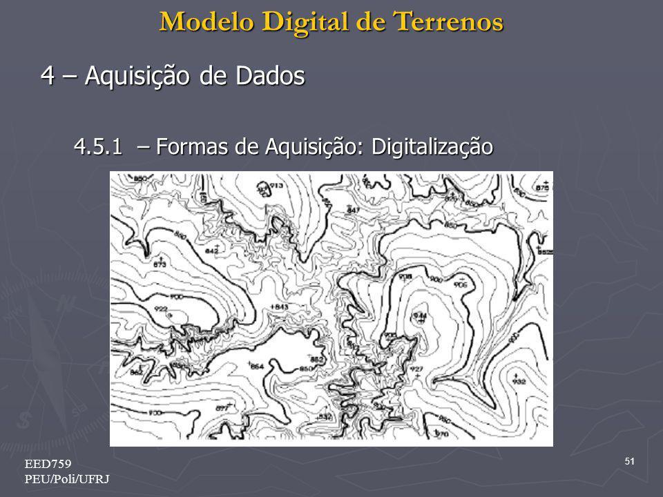 Modelo Digital de Terrenos 51 EED759 PEU/Poli/UFRJ 4 – Aquisição de Dados 4.5.1 – Formas de Aquisição: Digitalização