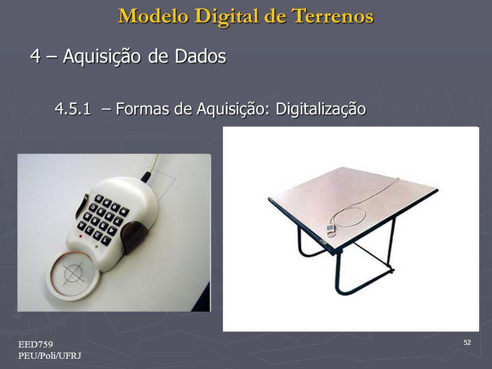 Modelo Digital de Terrenos 52 EED759 PEU/Poli/UFRJ 4 – Aquisição de Dados 4.5.1 – Formas de Aquisição: Digitalização