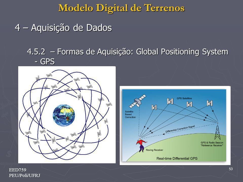 Modelo Digital de Terrenos 53 EED759 PEU/Poli/UFRJ 4 – Aquisição de Dados 4.5.2 – Formas de Aquisição: Global Positioning System - GPS