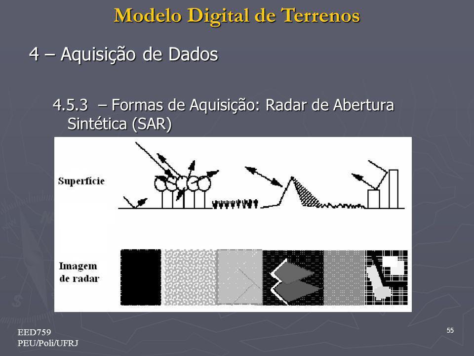 Modelo Digital de Terrenos 55 EED759 PEU/Poli/UFRJ 4 – Aquisição de Dados 4.5.3 – Formas de Aquisição: Radar de Abertura Sintética (SAR)