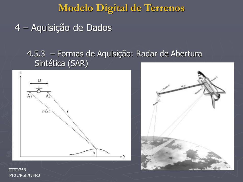 Modelo Digital de Terrenos 57 EED759 PEU/Poli/UFRJ 4 – Aquisição de Dados 4.5.3 – Formas de Aquisição: Radar de Abertura Sintética (SAR)
