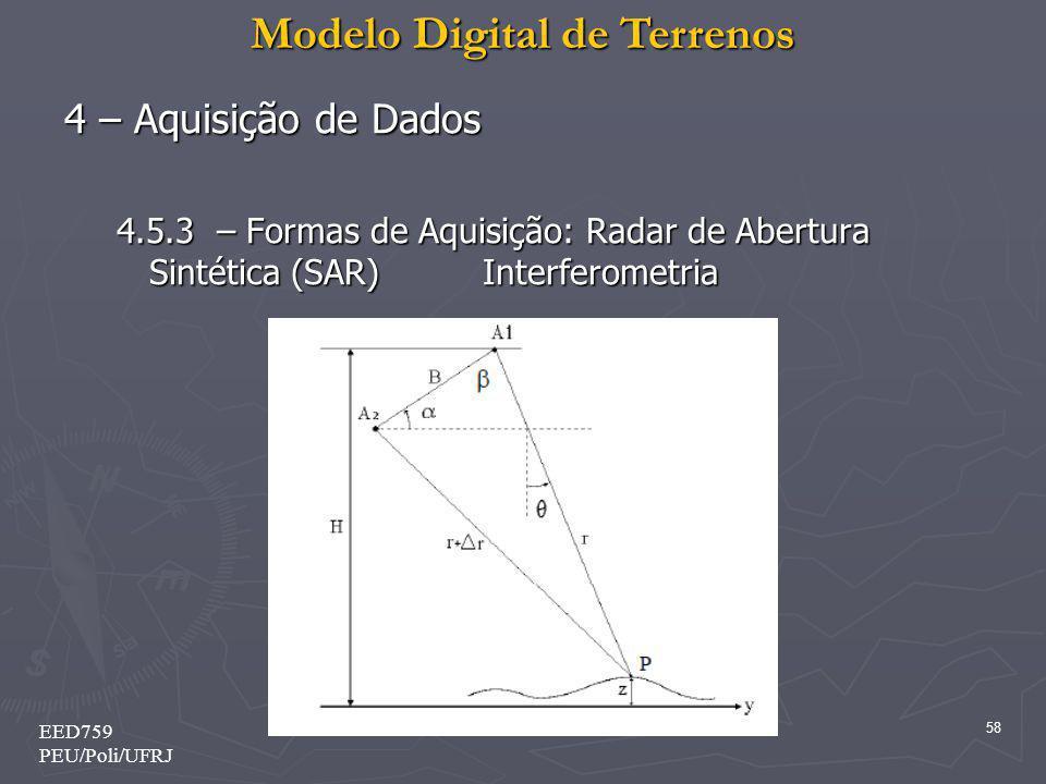 Modelo Digital de Terrenos 58 EED759 PEU/Poli/UFRJ 4 – Aquisição de Dados 4.5.3 – Formas de Aquisição: Radar de Abertura Sintética (SAR)Interferometri