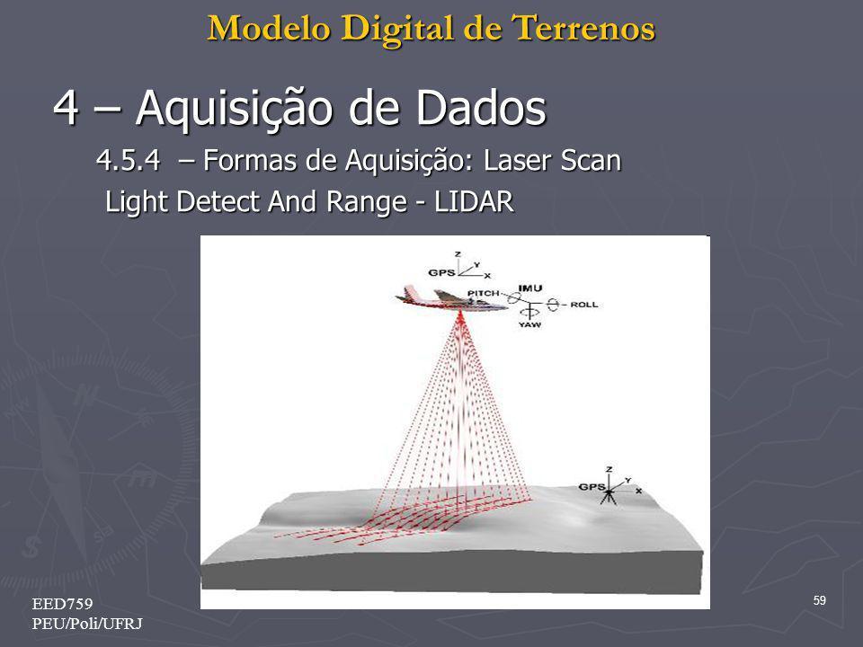 Modelo Digital de Terrenos 59 EED759 PEU/Poli/UFRJ 4 – Aquisição de Dados 4.5.4 – Formas de Aquisição: Laser Scan Light Detect And Range - LIDAR Light