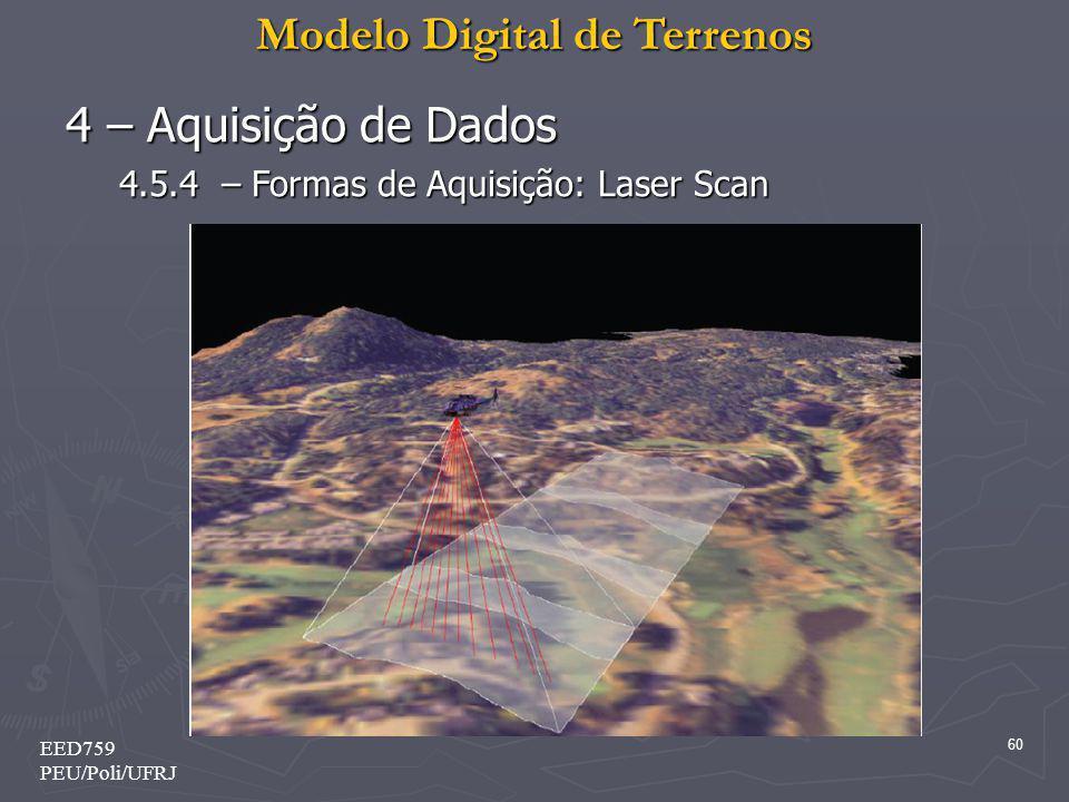 Modelo Digital de Terrenos 60 EED759 PEU/Poli/UFRJ 4 – Aquisição de Dados 4.5.4 – Formas de Aquisição: Laser Scan