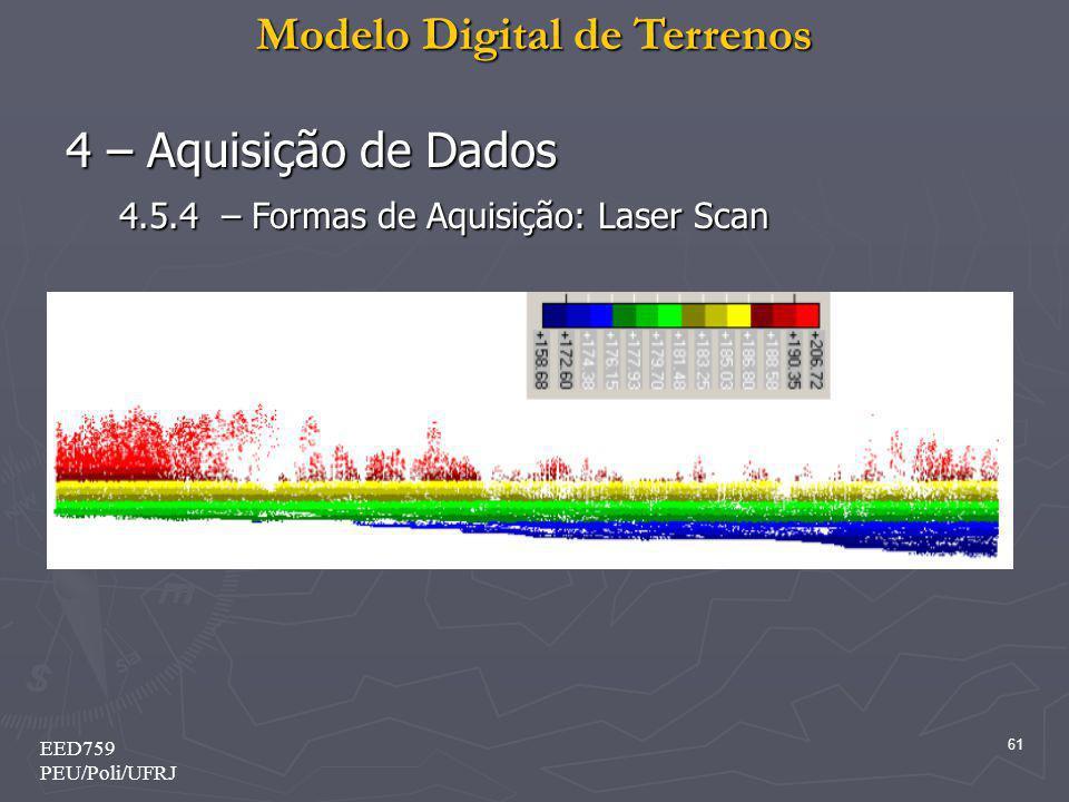 Modelo Digital de Terrenos 61 EED759 PEU/Poli/UFRJ 4 – Aquisição de Dados 4.5.4 – Formas de Aquisição: Laser Scan