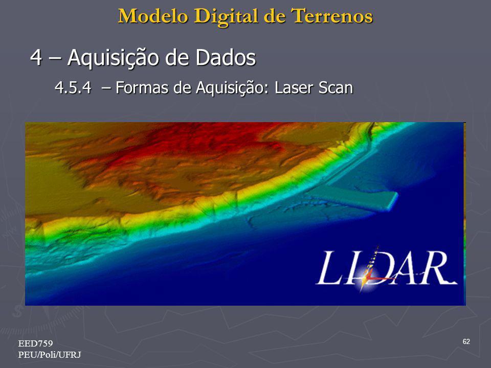 Modelo Digital de Terrenos 62 EED759 PEU/Poli/UFRJ 4 – Aquisição de Dados 4.5.4 – Formas de Aquisição: Laser Scan