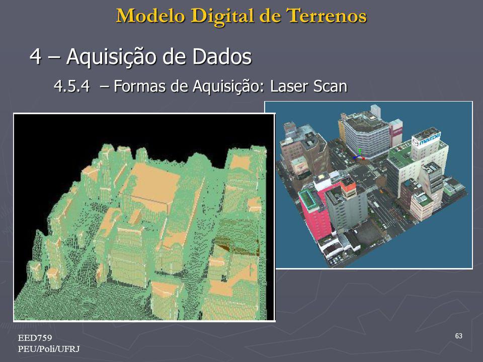 Modelo Digital de Terrenos 63 EED759 PEU/Poli/UFRJ 4 – Aquisição de Dados 4.5.4 – Formas de Aquisição: Laser Scan