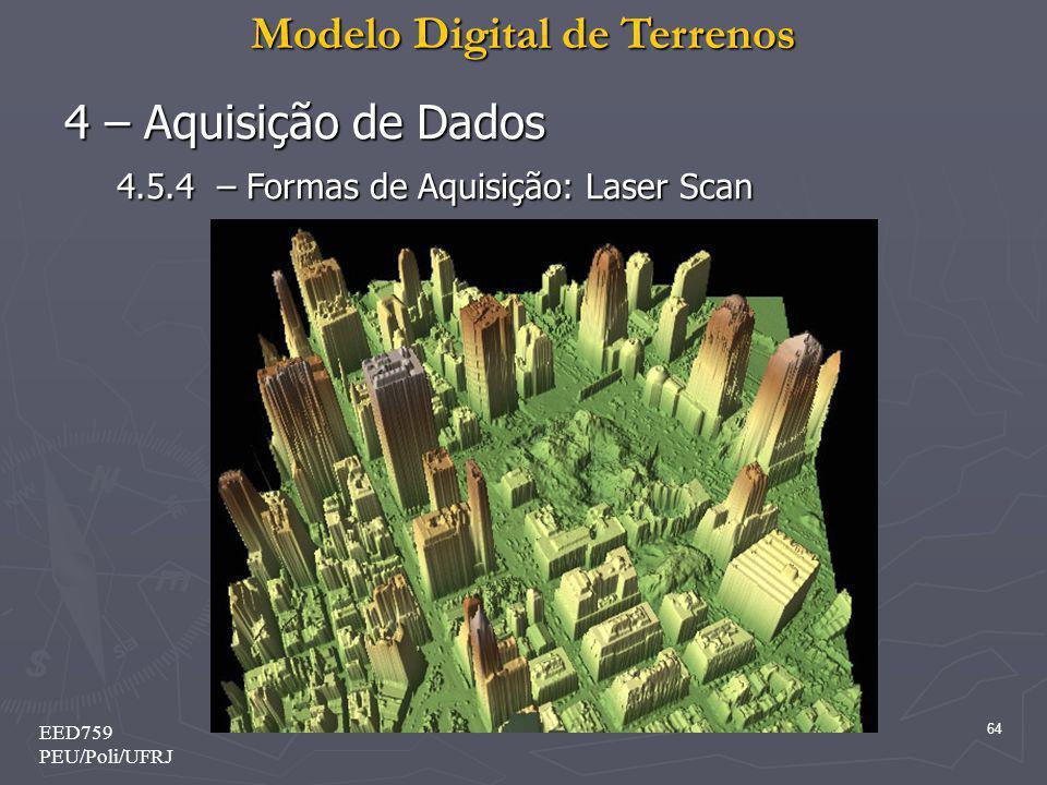 Modelo Digital de Terrenos 64 EED759 PEU/Poli/UFRJ 4 – Aquisição de Dados 4.5.4 – Formas de Aquisição: Laser Scan