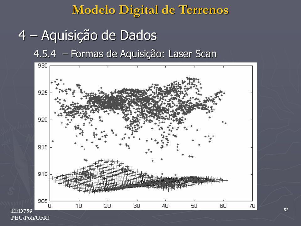 Modelo Digital de Terrenos 67 EED759 PEU/Poli/UFRJ 4 – Aquisição de Dados 4.5.4 – Formas de Aquisição: Laser Scan