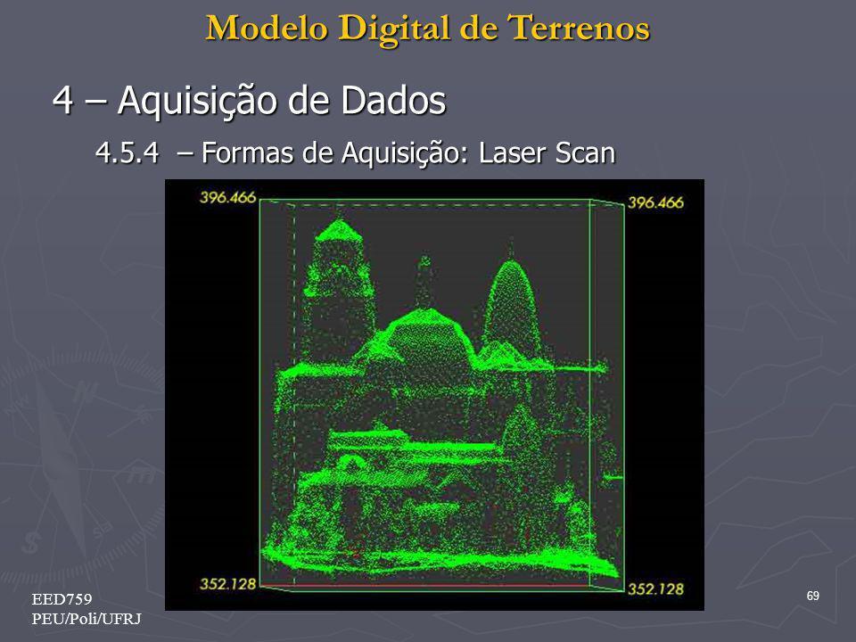 Modelo Digital de Terrenos 69 EED759 PEU/Poli/UFRJ 4 – Aquisição de Dados 4.5.4 – Formas de Aquisição: Laser Scan
