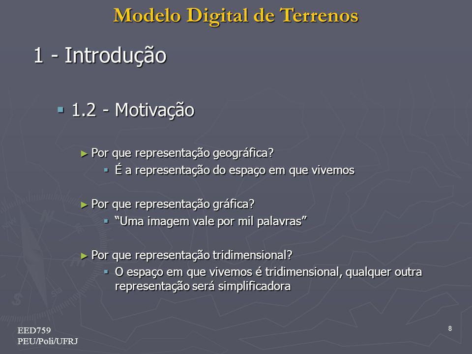 Modelo Digital de Terrenos 29 EED759 PEU/Poli/UFRJ